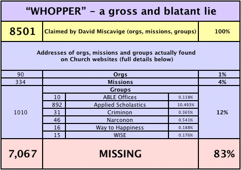 wopper-chart.jpg