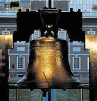 Photo of Liberty Bell